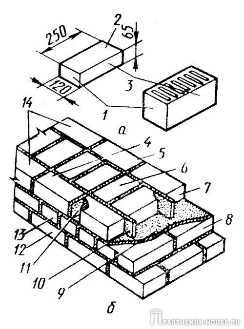 система перевязки кирпичной кладки - Нужные схемы и описания для всех.