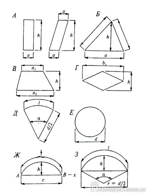 Расчет площадей