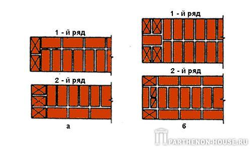 кладка кирпичная в 2 кирпича - Нужные схемы и описания для всех.