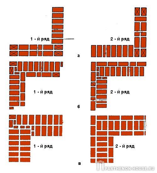 Рис. 3. Цепная система перевязки кладки углов и ограничений стен с четвертью: а - толщиной 1 кирпич; б - 1 1/2.