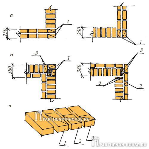 ...кладке цоколя:а - цепная система перевязки углов толщиной в 1 кирпич; б - то же в 1 1/2 кирпича; вязки толщиной в 1.