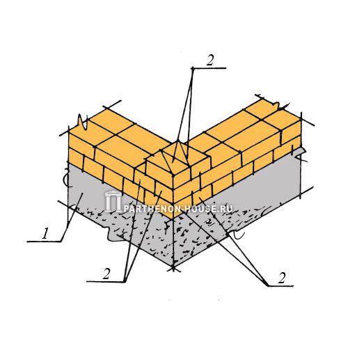 кирпичная кладка в один кирпич - Нужные схемы и описания для всех.