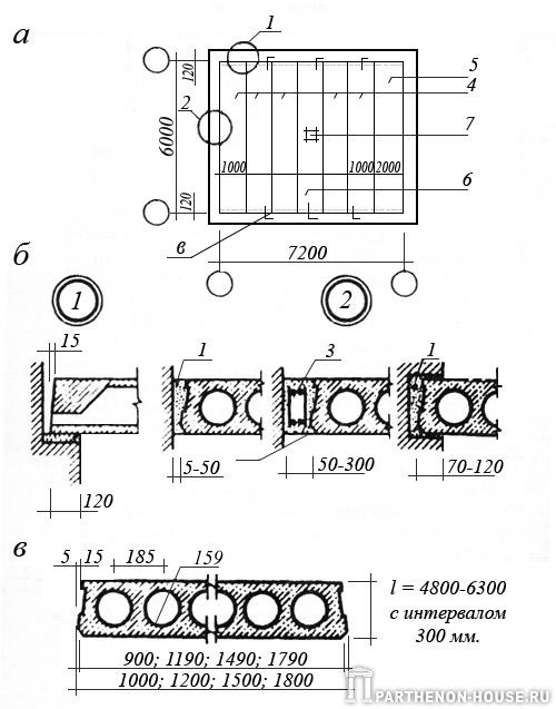Схема плитного железобетонного