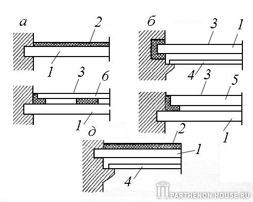 Конструктивные схемы панельных