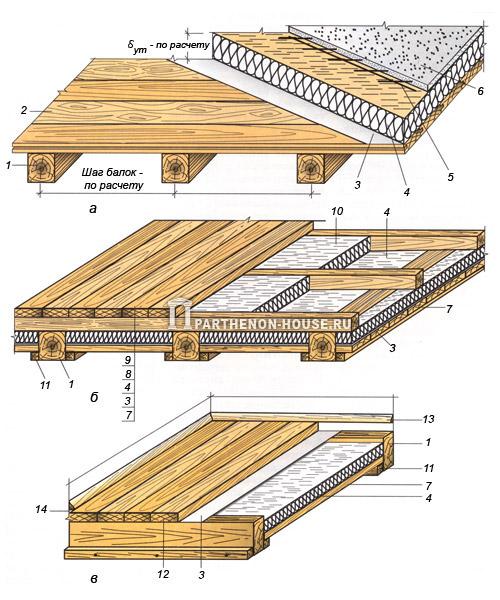 Крепление деревянных балок и устройство перекрытий
