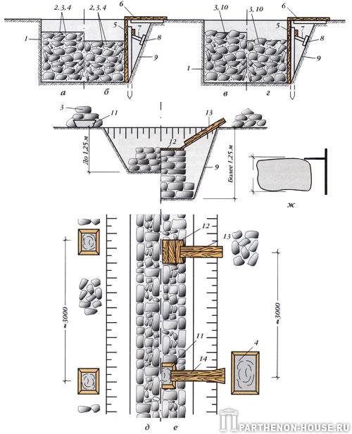 Крыши витебск ремонт