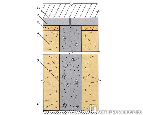теплоизоляция балкона тонкая