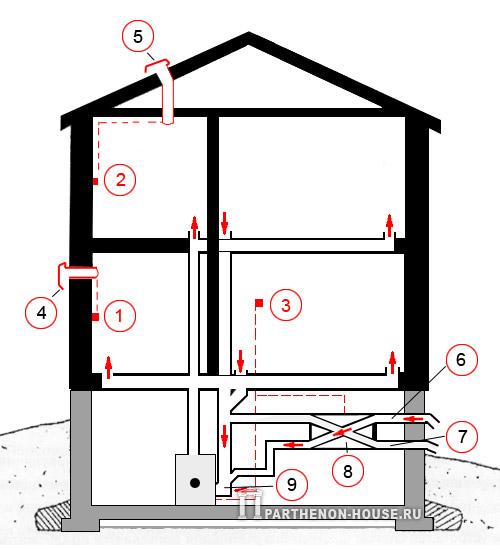 присоединение теплоутилизационного агрегата к камере подогрева воздуха