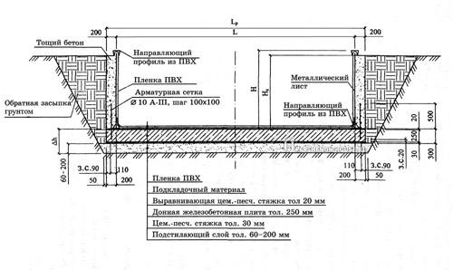 Рис.2. Схема устройства бассейна, погруженного в землю (продольный разрез) Примечания: 1. Подстилающий слой...