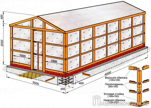 Самодельная крыша для теплицы