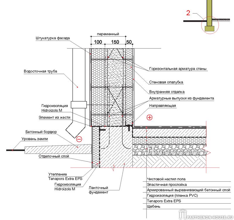 Гидроизоляции технология жидкое пола стекло для