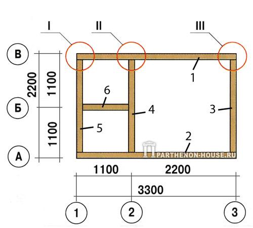 Схема монтажа щитов каркаса и