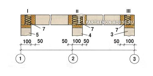 Утепление мест сопряжения стеновых модулей