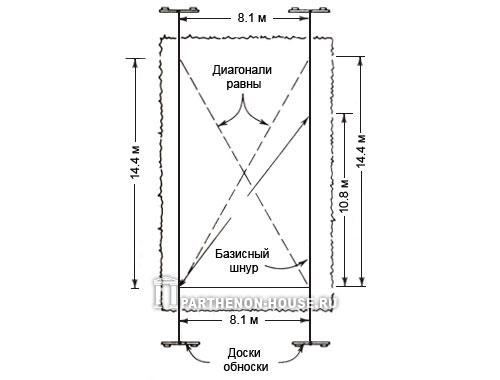 Разметка прямых углов фундамента способом расчета углов прямоугольного треугольника со сторонами «3-4-5»