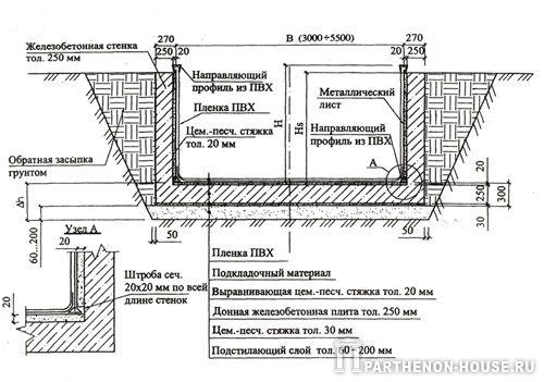 "Рис.1. Схема устройства бассейна модели  ""Лагуна-Е "".  Примечание."