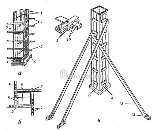 опалубка прямоугольных колонн