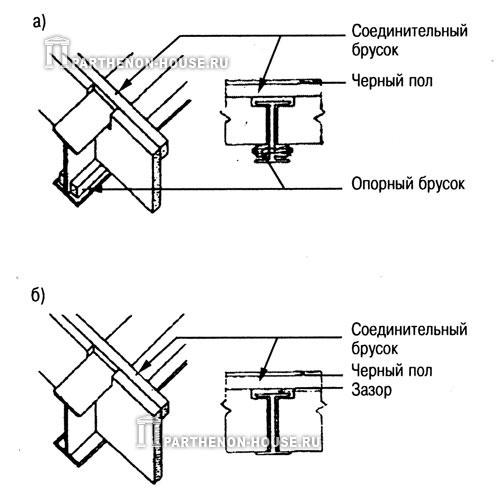 опирание балок перекрытия на стальные прогоны
