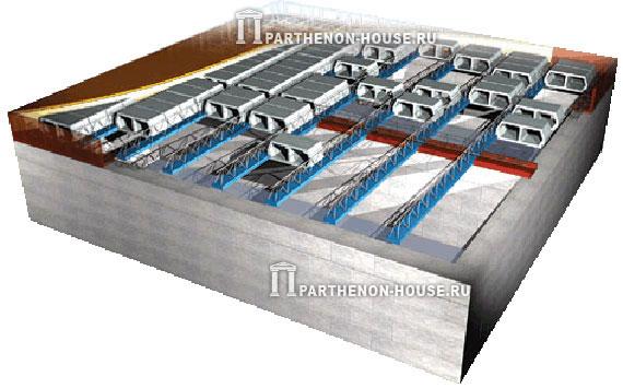 Часторебристая плита перекрытие установка бордюрного камня снип