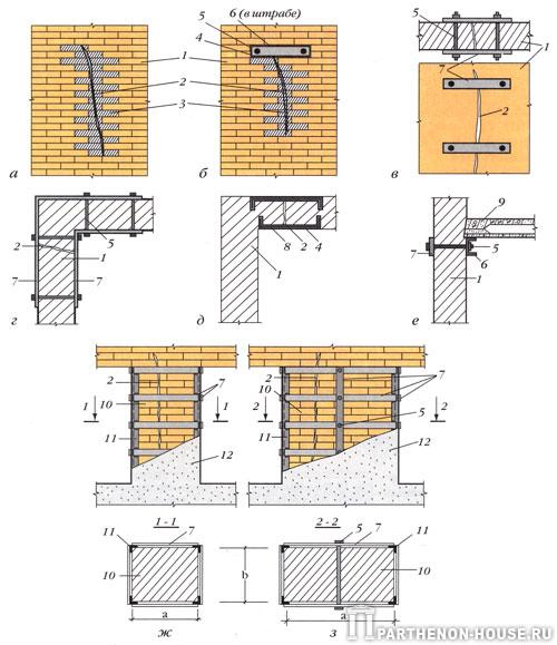 Устранение дефектов в аварийных каменных стенах