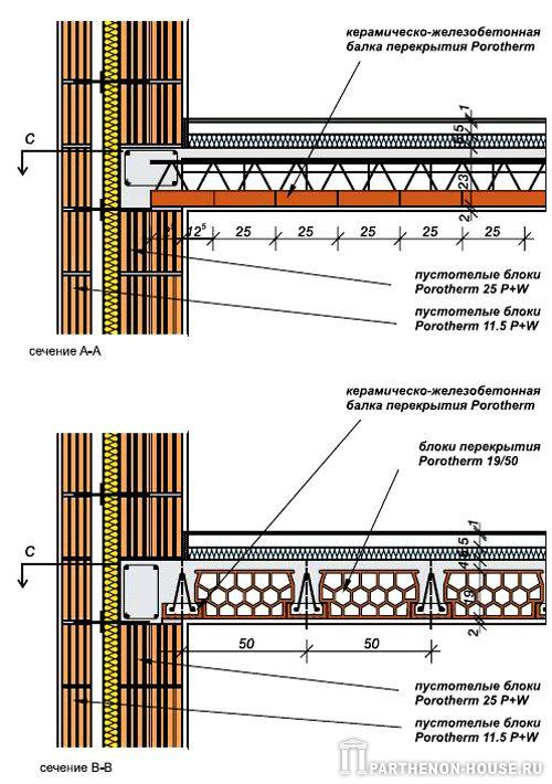 Часторебристое перекрытие porotherm 50 на трёхслойной стене,.
