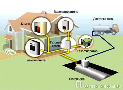 Схема автономной системы