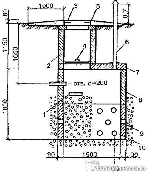 Пример разводки трубопроводов в