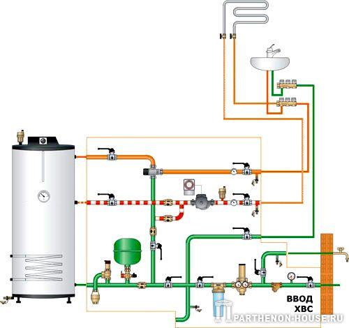 Схемы водоснабжения коттеджей