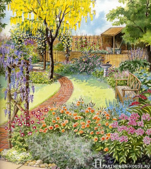 Ландшафтный дизайн как нарисовать