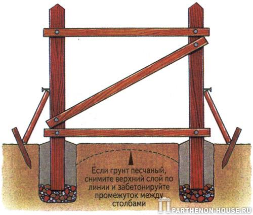 Как правильно установить ворота и калитку на даче комплект автоматики came для откатных ворот