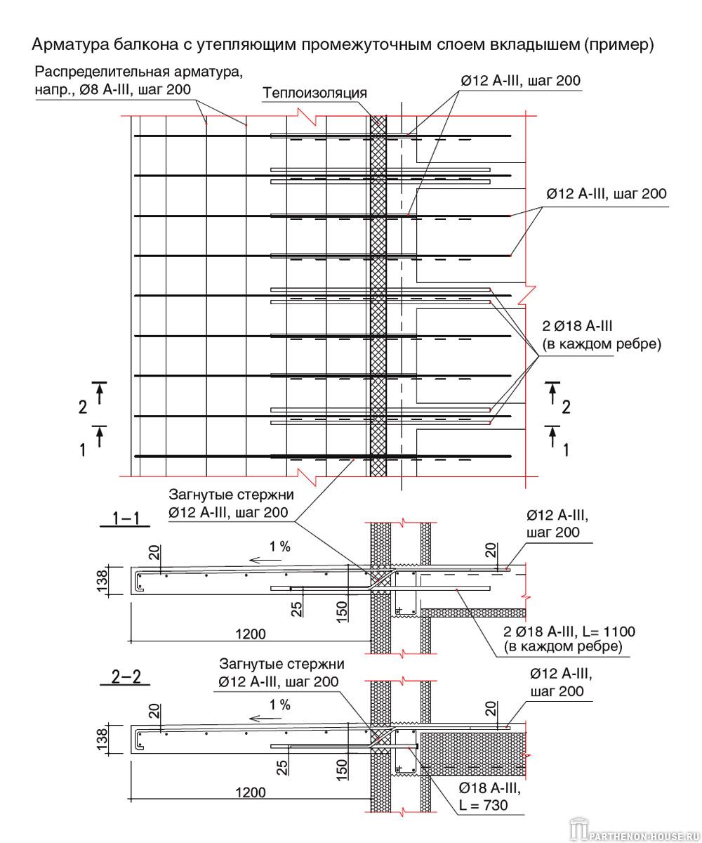 Технологическая карта на утепление балкона или лоджии..