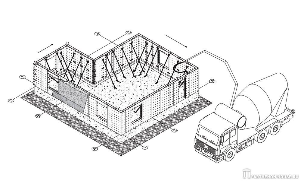 Монтаж бетонной смеси суб бетоны