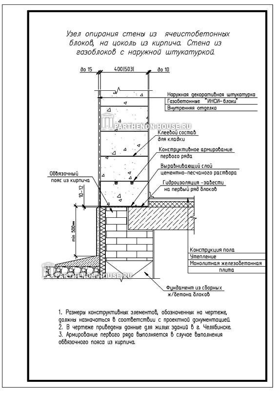строительство домов из блоков фото