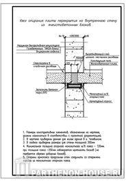 деревянное перекрытие между этажами в доме из газобетона - Нужные схемы и описания для всех.